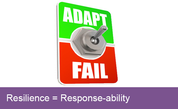 Resilience = Response-ability
