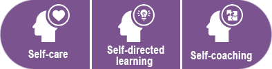 Self-care, Self-directed learning and Self-coaching